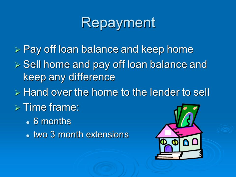 Repayment  Pay off loan balance and keep home  Sell home and pay off loan balance and keep any difference  Hand over the home to the lender to sell  Time frame: 6 months 6 months two 3 month extensions two 3 month extensions