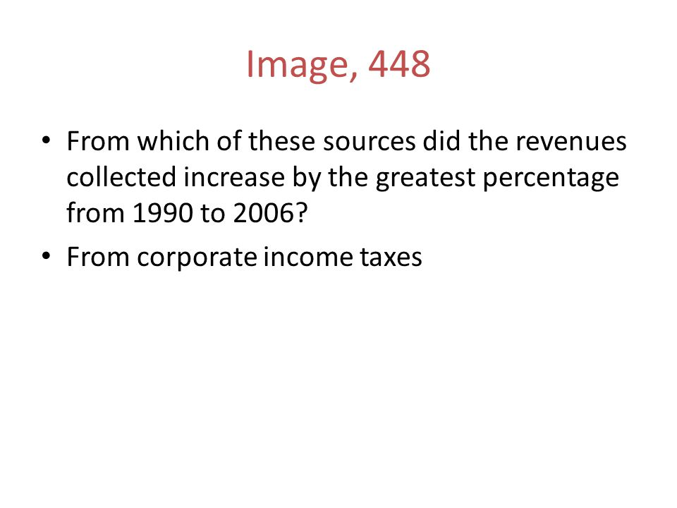 Image, 448 From which of these sources did the revenues collected increase by the greatest percentage from 1990 to 2006.