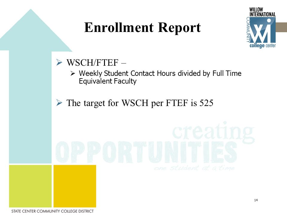 Enrollment Report  WSCH/FTEF –  Weekly Student Contact Hours divided by Full Time Equivalent Faculty  The target for WSCH per FTEF is