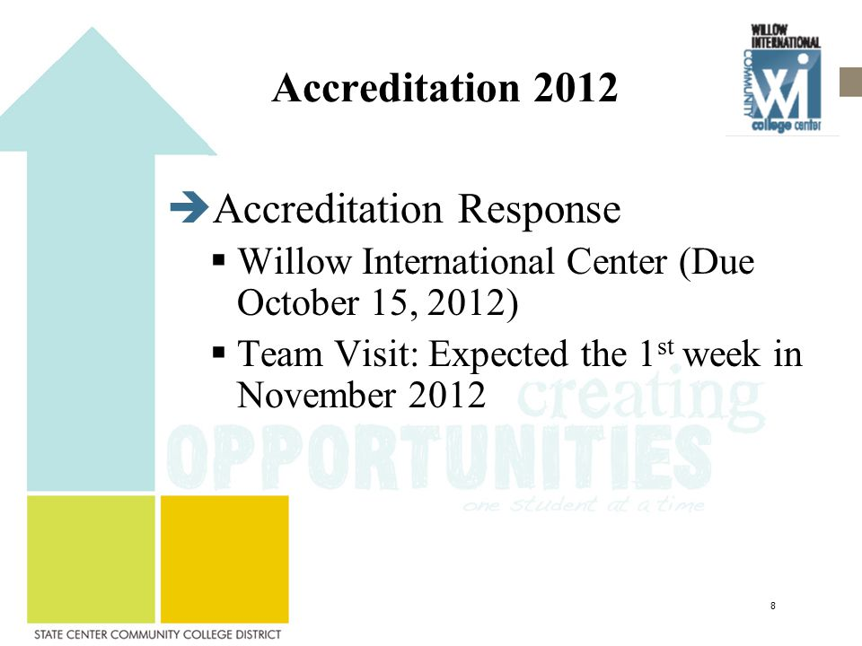 Accreditation 2012  Accreditation Response  Willow International Center (Due October 15, 2012)  Team Visit: Expected the 1 st week in November