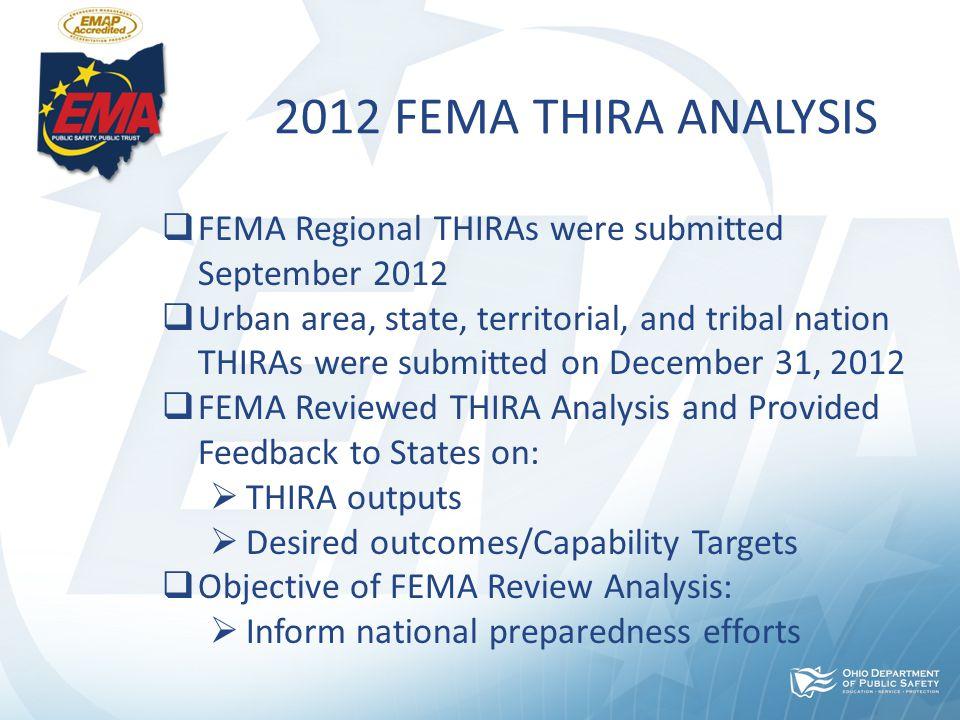 Risk assessment | exploring emergency management & homeland security.