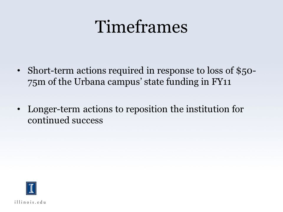 Timeframes Short-term actions required in response to loss of $50- 75m of the Urbana campus' state funding in FY11 Longer-term actions to reposition the institution for continued success