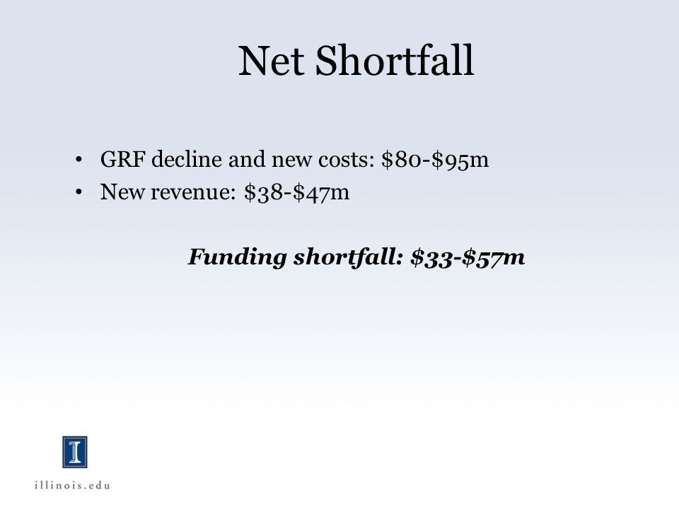 Net Shortfall GRF decline and new costs: $80-$95m New revenue: $38-$47m Funding shortfall: $33-$57m