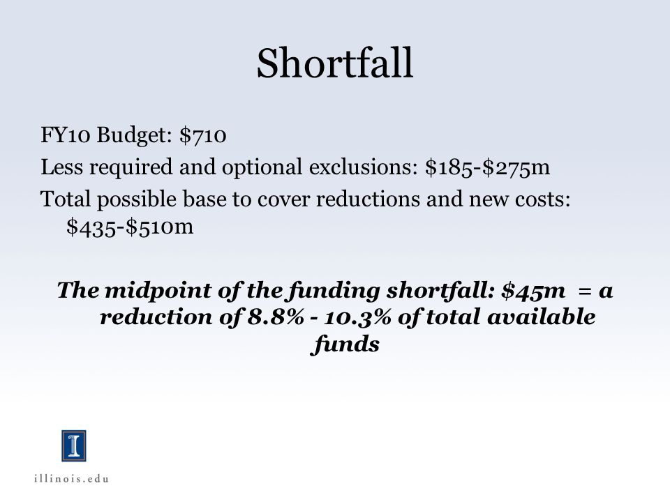 Shortfall FY10 Budget: $710 Less required and optional exclusions: $185-$275m Total possible base to cover reductions and new costs: $435-$510m The midpoint of the funding shortfall: $45m = a reduction of 8.8% % of total available funds