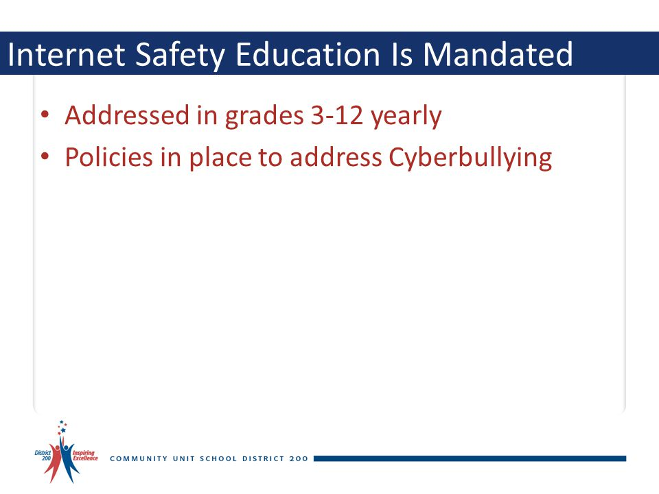Internet Safety Education Is Mandated Addressed in grades 3-12 yearly Policies in place to address Cyberbullying