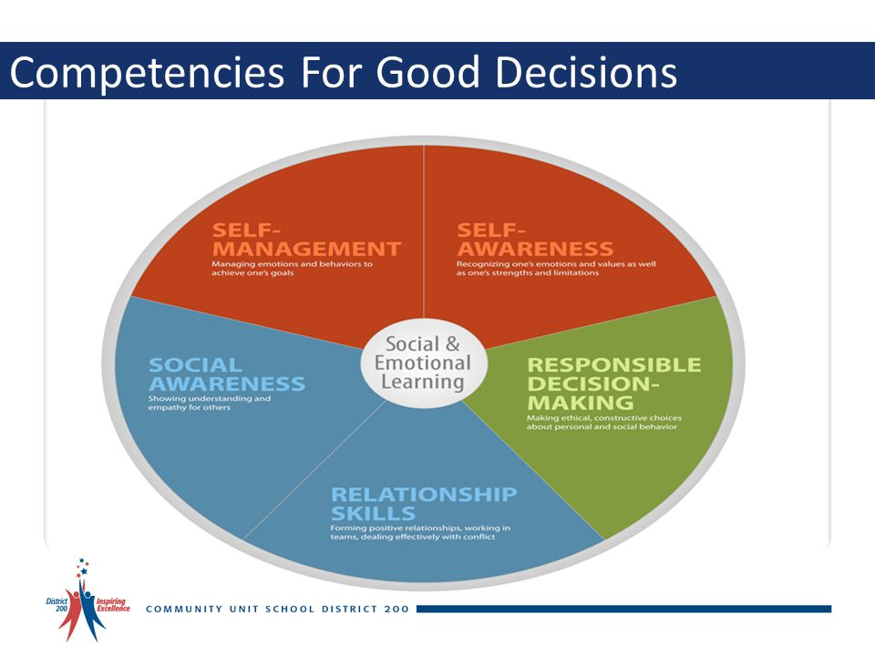 Competencies For Good Decisions