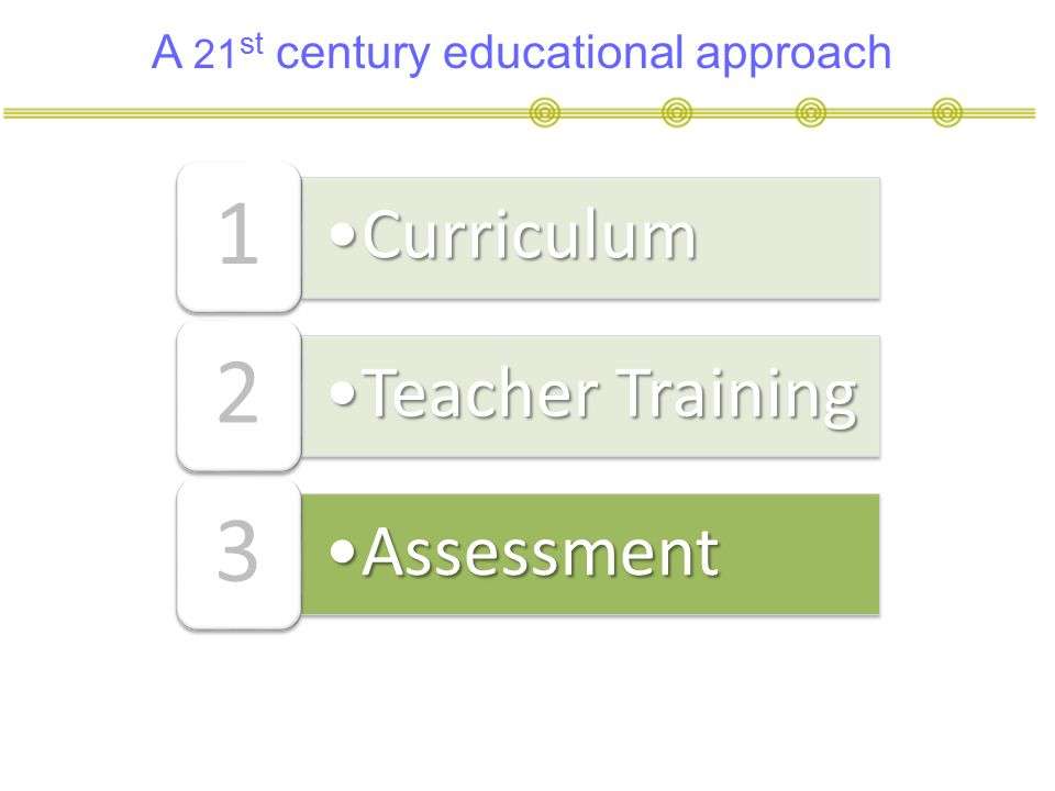 A 21 st century educational approach CurriculumCurriculum 1 Teacher TrainingTeacher Training 2 AssessmentAssessment 3