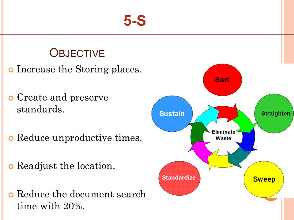 5-S O BJECTIVE Increase the Storing places. Create and preserve standards.