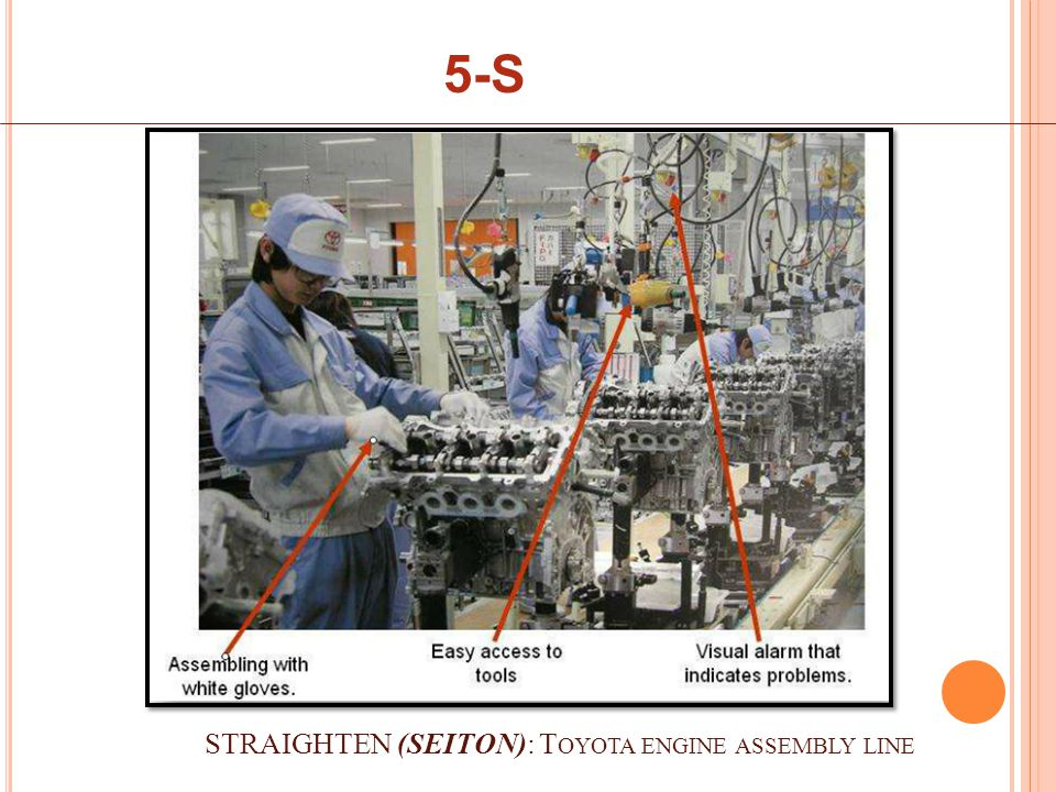 5-S STRAIGHTEN (SEITON): T OYOTA ENGINE ASSEMBLY LINE
