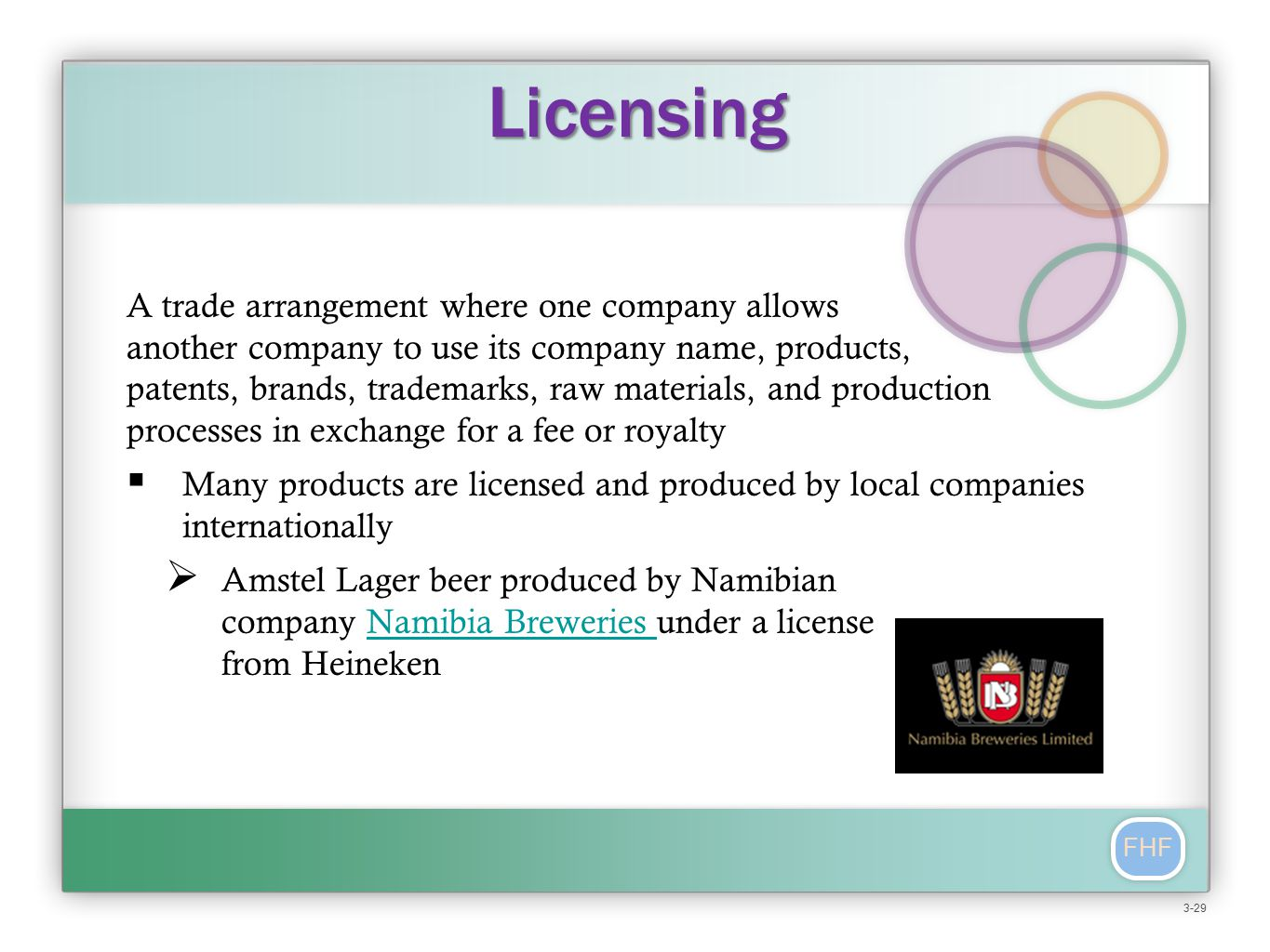 FHF A trade arrangement where one company allows another company to use its company name, products, patents, brands, trademarks, raw materials, and production processes in exchange for a fee or royalty  Many products are licensed and produced by local companies internationally  Amstel Lager beer produced by Namibian company Namibia Breweries under a license from HeinekenNamibia Breweries Licensing 3-29