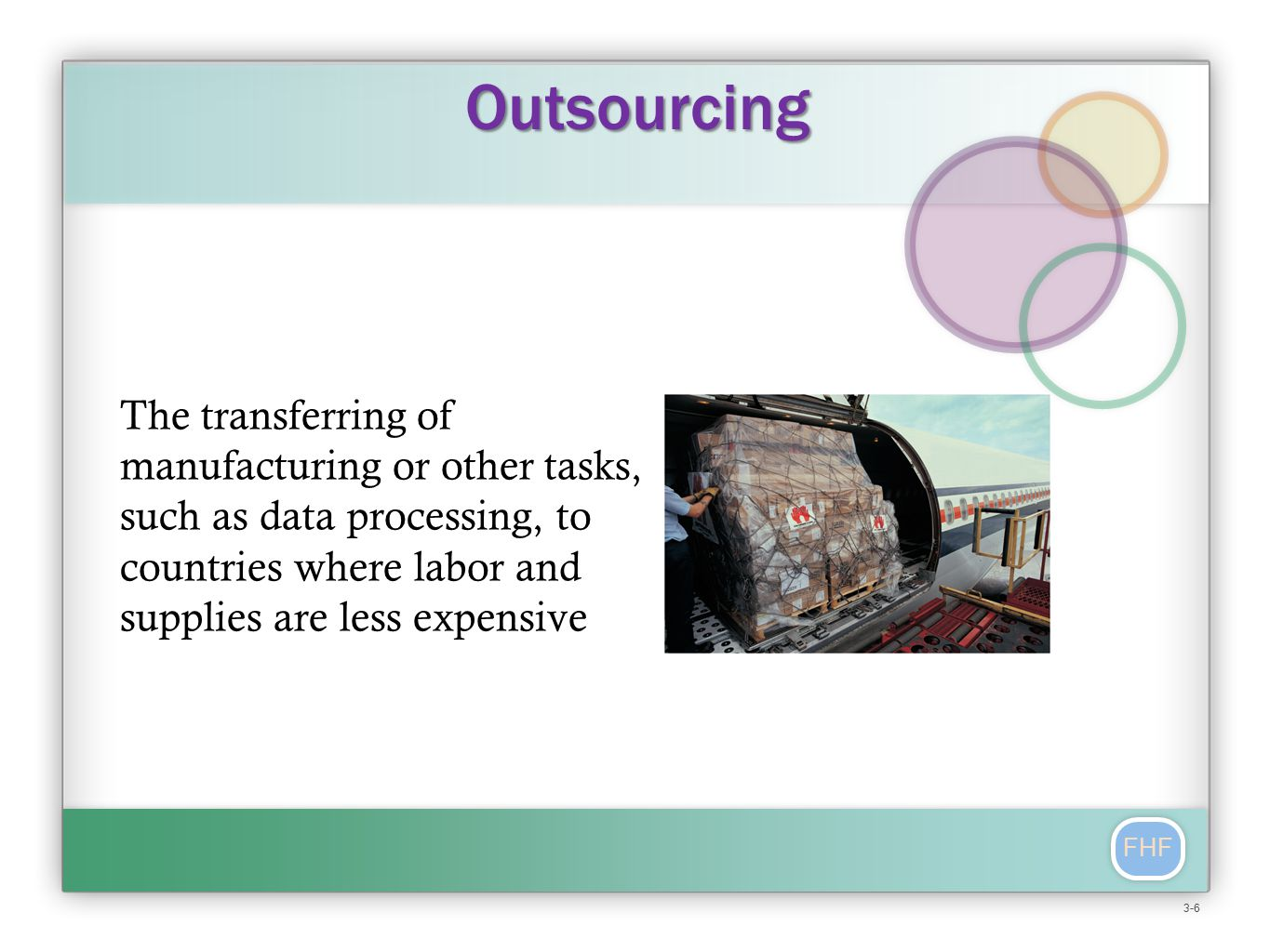FHF The transferring of manufacturing or other tasks, such as data processing, to countries where labor and supplies are less expensive Outsourcing 3-6