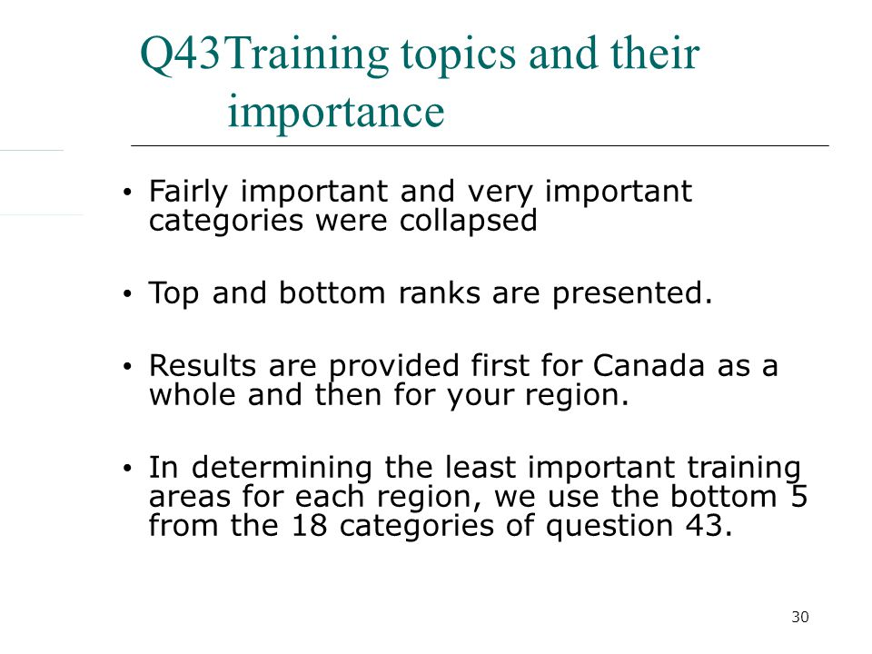 30 Q43Training topics and their importance Fairly important and very important categories were collapsed Top and bottom ranks are presented.