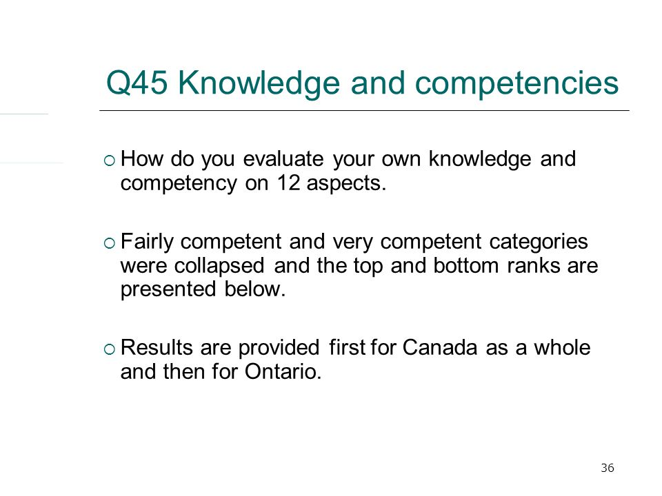 36 Q45 Knowledge and competencies  How do you evaluate your own knowledge and competency on 12 aspects.