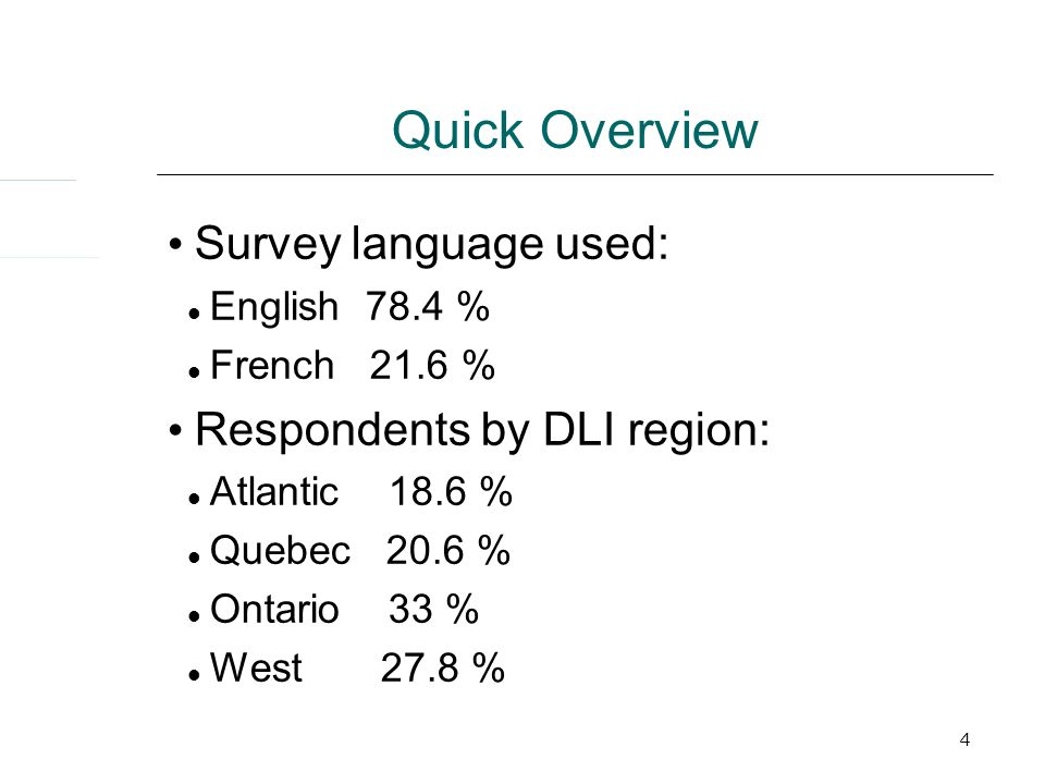 4 Quick Overview Survey language used: English 78.4 % French 21.6 % Respondents by DLI region: Atlantic 18.6 % Quebec 20.6 % Ontario 33 % West 27.8 %