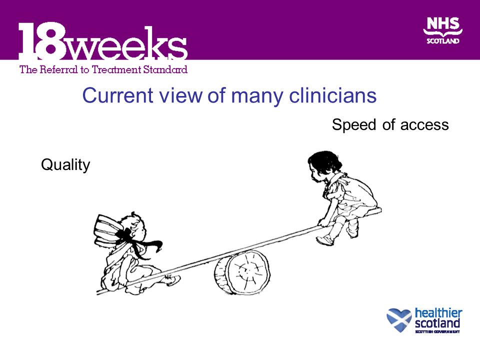 Current view of many clinicians Quality Speed of access
