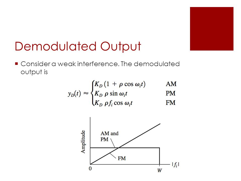Demodulated Output  Consider a weak interference. The demodulated output is