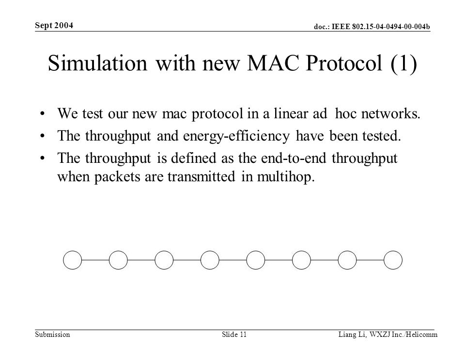 doc.: IEEE b Submission Sept 2004 Liang Li, WXZJ Inc./Helicomm Slide 11 Simulation with new MAC Protocol (1) We test our new mac protocol in a linear ad hoc networks.
