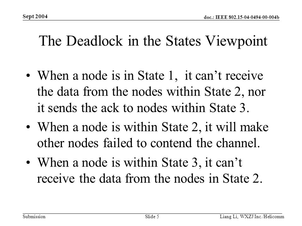 doc.: IEEE b Submission Sept 2004 Liang Li, WXZJ Inc./Helicomm Slide 5 The Deadlock in the States Viewpoint When a node is in State 1, it can't receive the data from the nodes within State 2, nor it sends the ack to nodes within State 3.