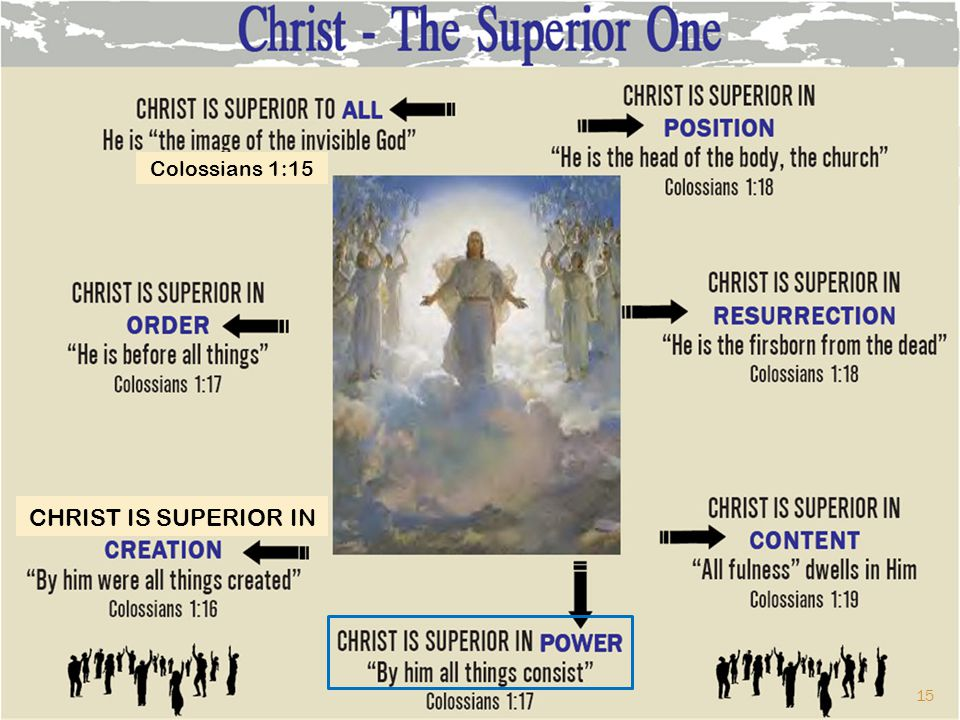Colossians 1:15 CHRIST IS SUPERIOR IN 15