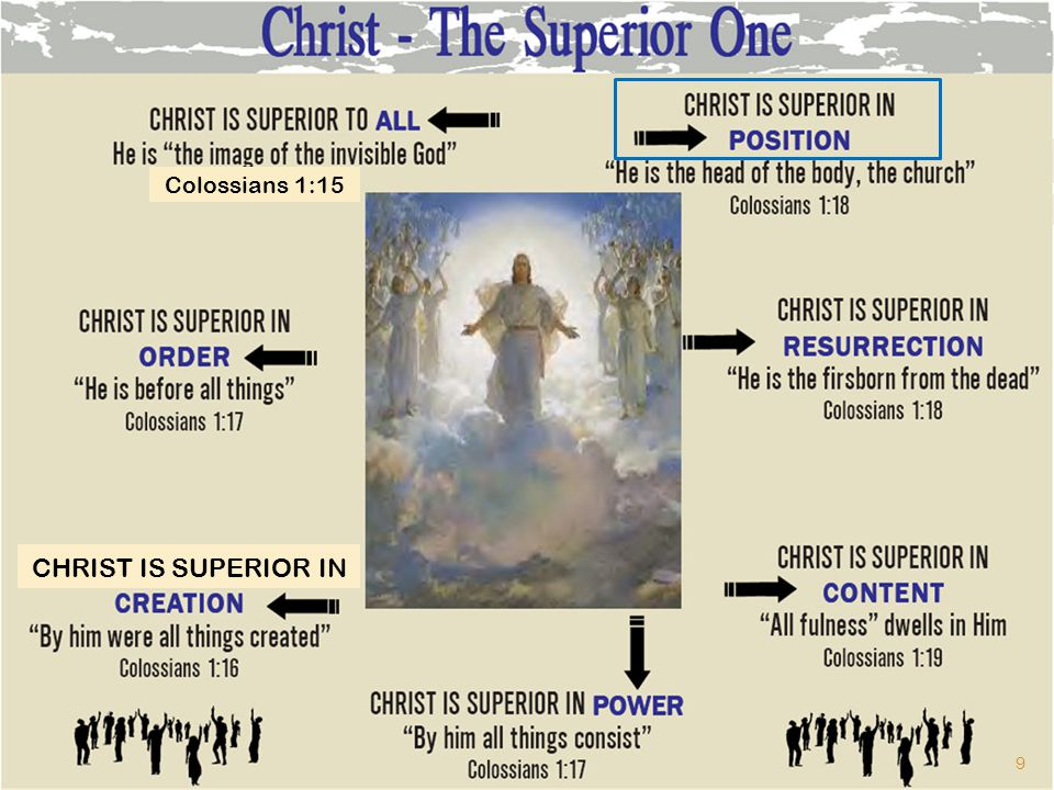 Colossians 1:15 CHRIST IS SUPERIOR IN 9