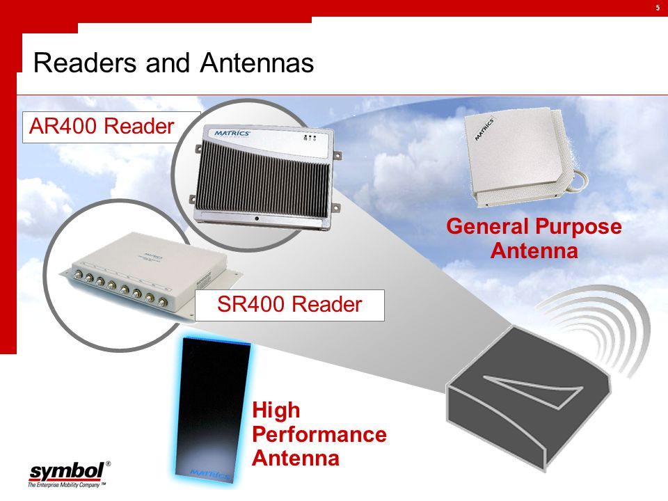 5 Readers and Antennas AR400 Reader High Performance Antenna General Purpose Antenna SR400 Reader