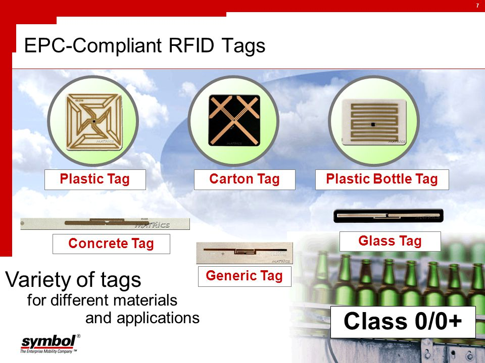 7 EPC-Compliant RFID Tags Plastic TagCarton Tag Glass Tag Concrete Tag Plastic Bottle Tag Generic Tag Variety of tags for different materials and applications Class 0/0+