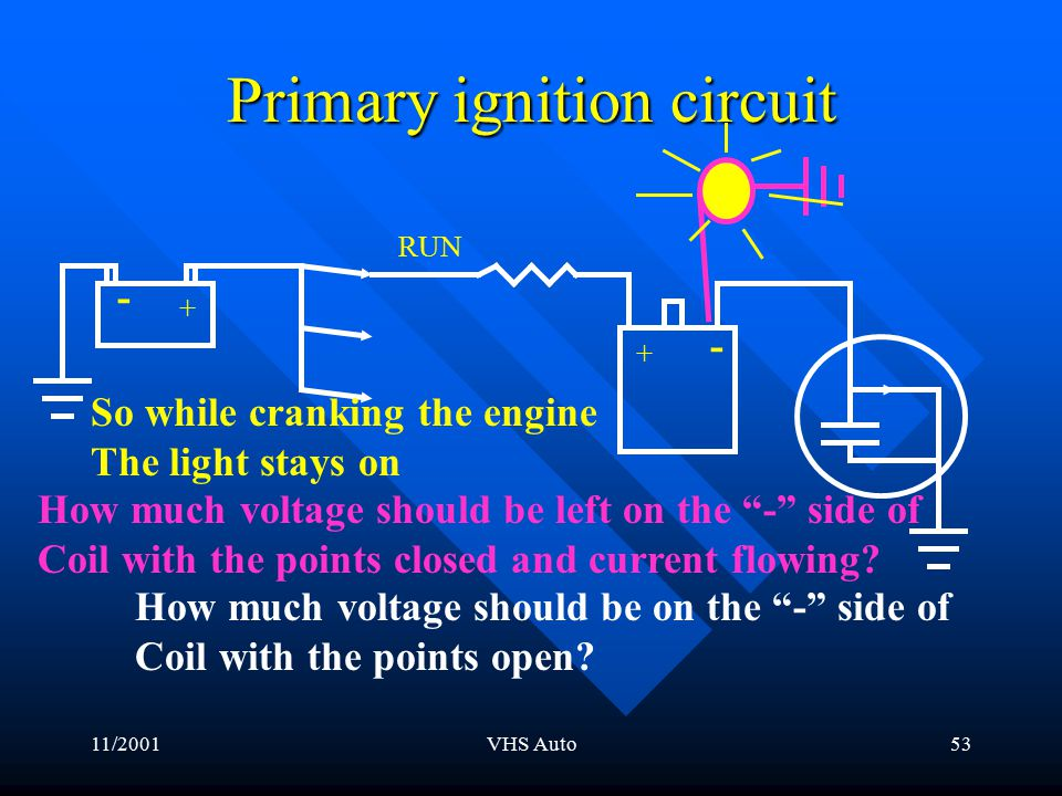 11/2001VHS Auto52 Primary ignition circuit + - RUN + - When we crank the engine What should the points do
