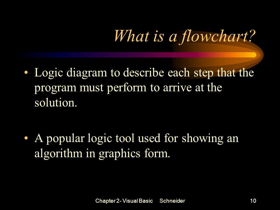 Chapter 2- Visual Basic Schneider10 What is a flowchart.