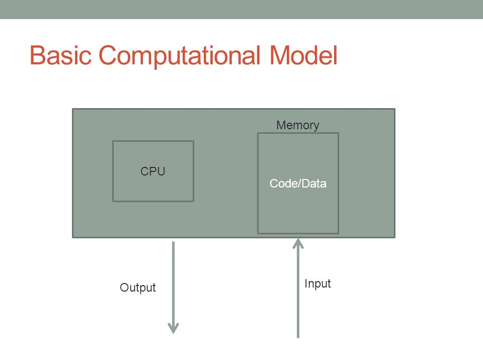 Basic Computational Model CPU Code/Data Memory Input Output