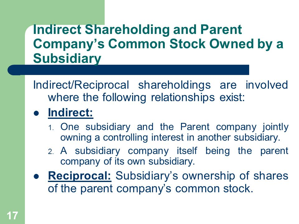 16 Treasury Stock Transactions of a Subsidiary Treasury stock owned by a subsidiary on the date of the business combination is treated as retired stock in the preparation of consolidated financial statements.