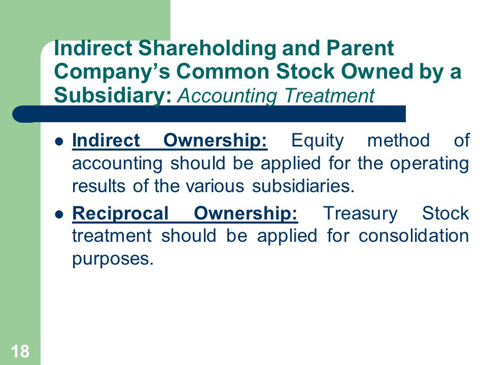 17 Indirect Shareholding and Parent Company's Common Stock Owned by a Subsidiary Indirect/Reciprocal shareholdings are involved where the following relationships exist: Indirect: 1.