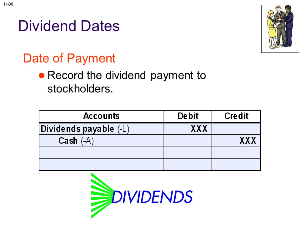 11-30 Dividend Dates Date of Payment Record the dividend payment to stockholders.