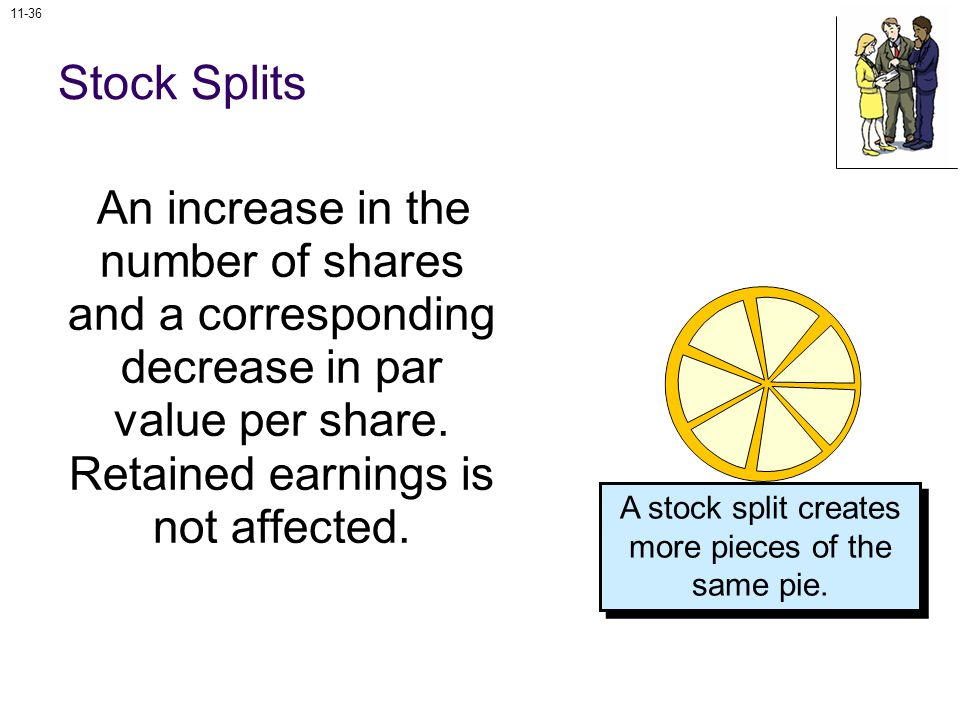 11-36 Stock Splits An increase in the number of shares and a corresponding decrease in par value per share.