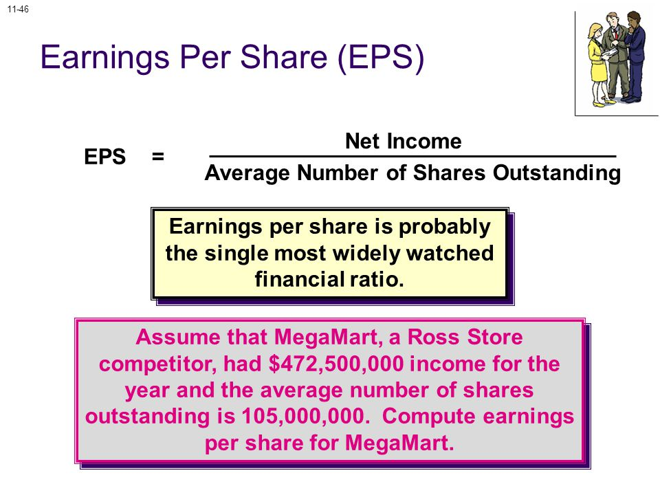 11-46 Net Income Average Number of Shares Outstanding EPS = Assume that MegaMart, a Ross Store competitor, had $472,500,000 income for the year and the average number of shares outstanding is 105,000,000.