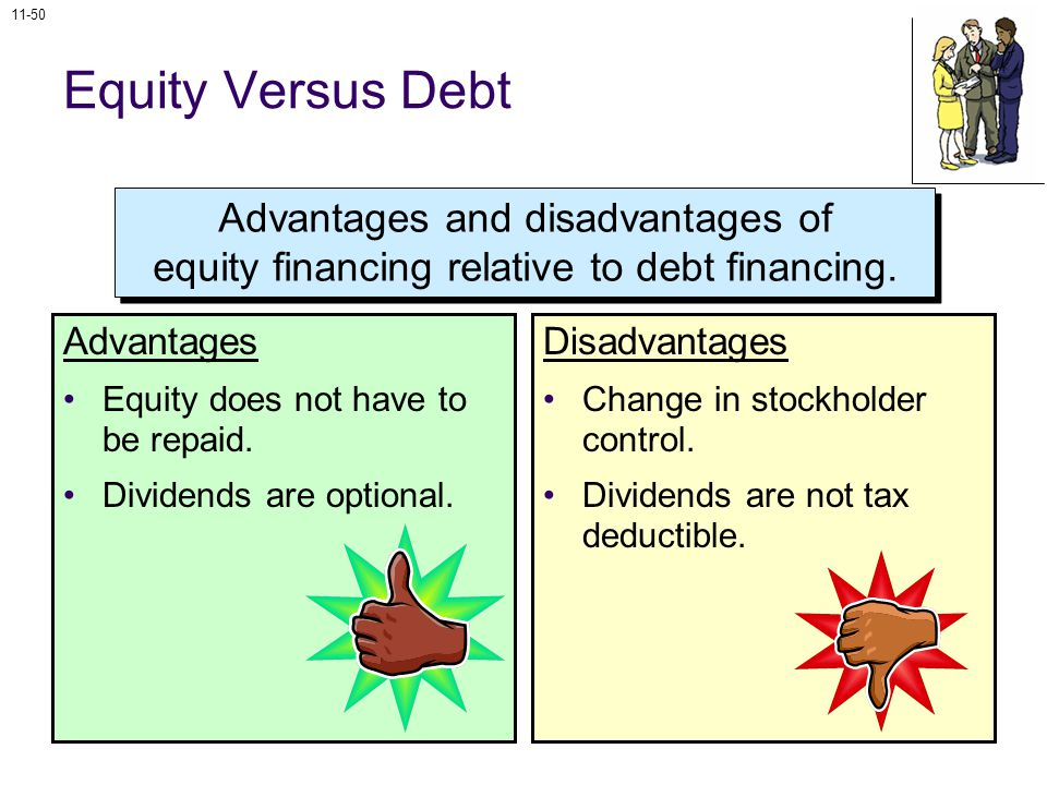 11-50 Equity Versus Debt Advantages Equity does not have to be repaid.
