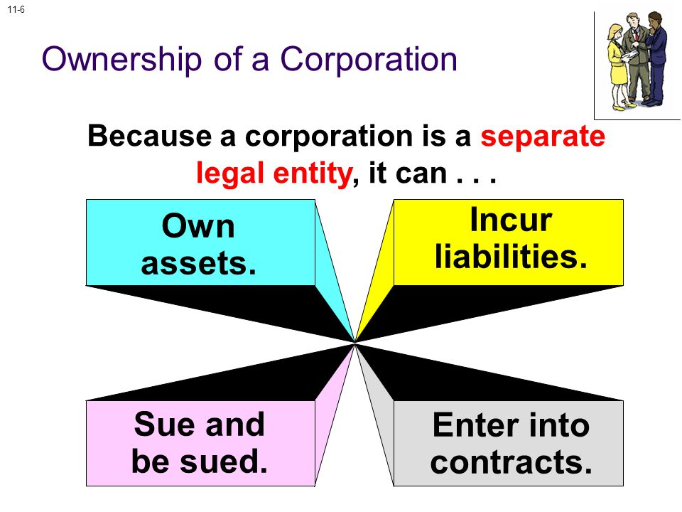 11-6 Because a corporation is a separate legal entity, it can...
