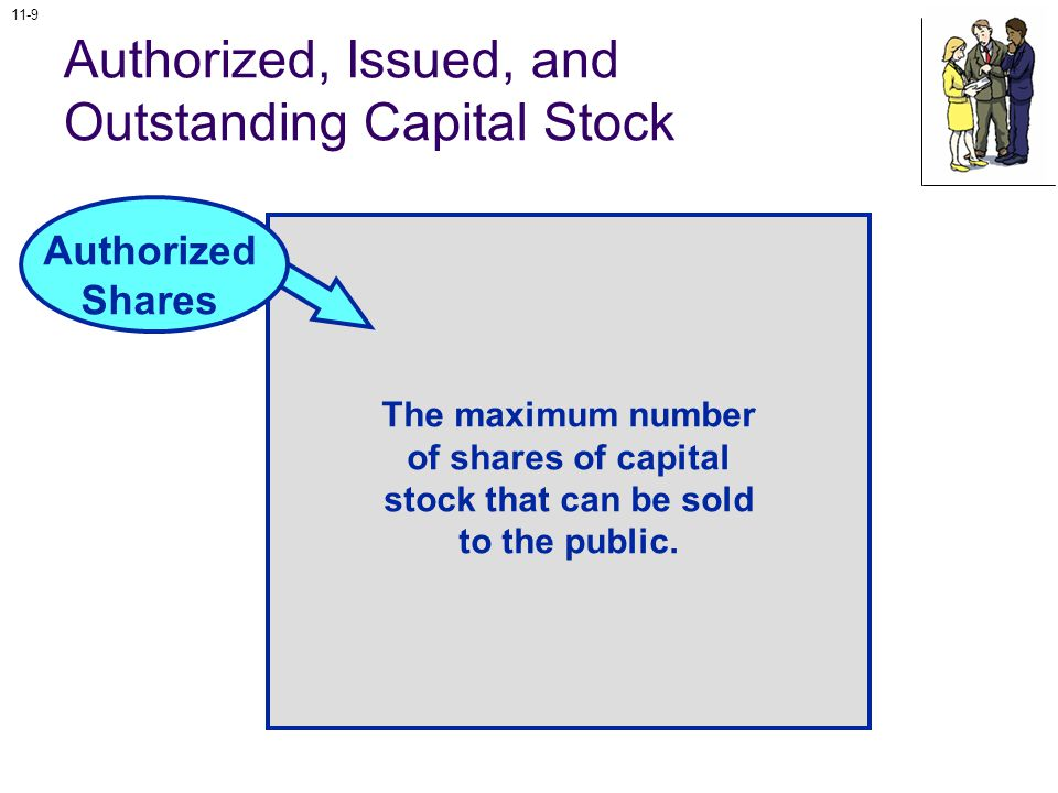 11-9 Authorized, Issued, and Outstanding Capital Stock The maximum number of shares of capital stock that can be sold to the public.