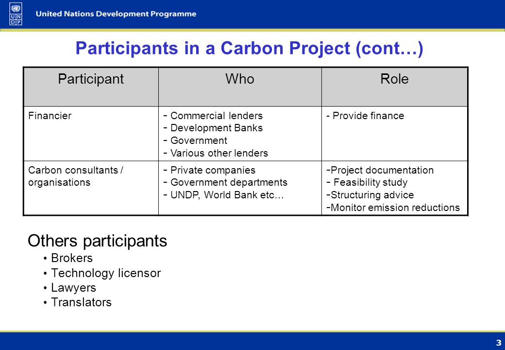 Conducting Carbon Projects Presented by Adam Shepherd Regional