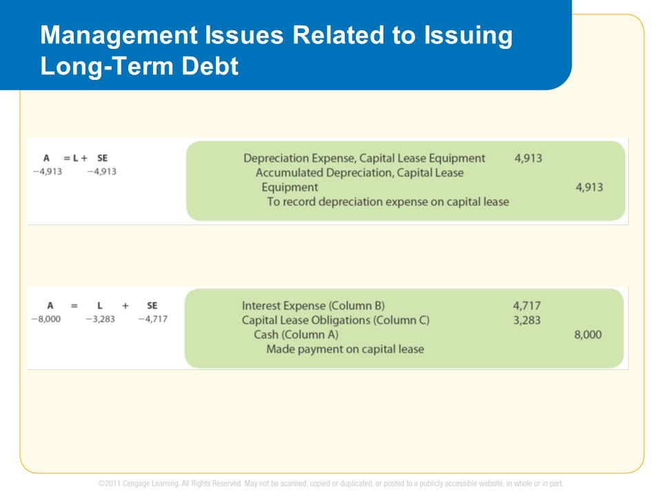 Management Issues Related to Issuing Long-Term Debt