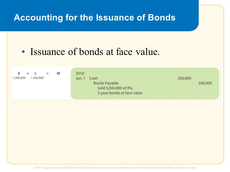 Accounting for the Issuance of Bonds Issuance of bonds at face value.