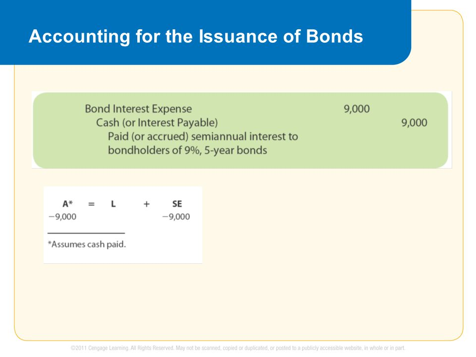 Accounting for the Issuance of Bonds