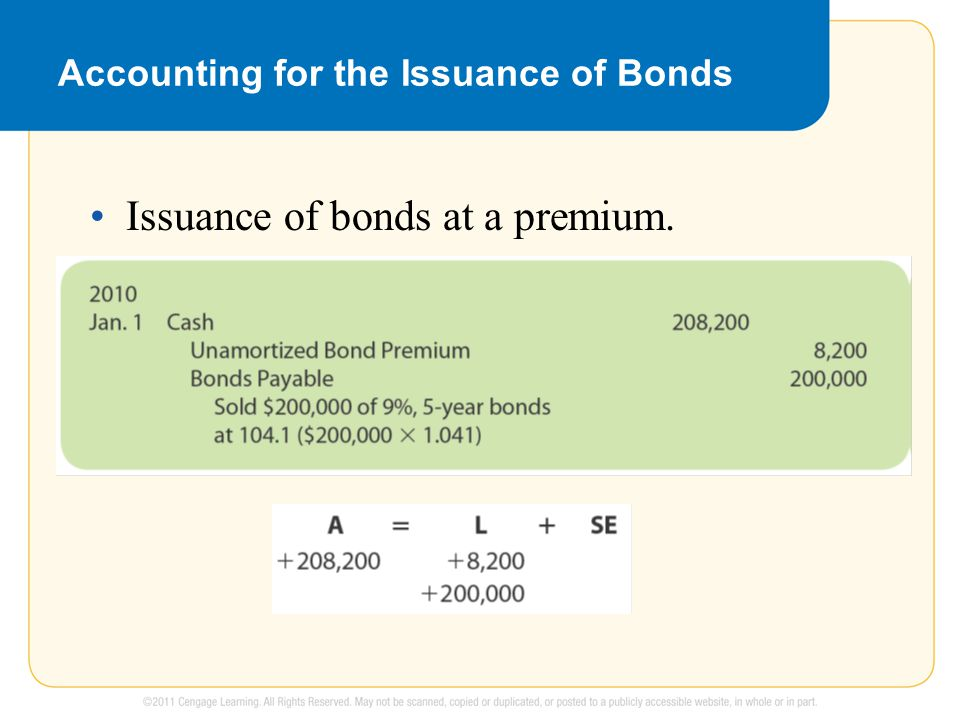 Accounting for the Issuance of Bonds Issuance of bonds at a premium.