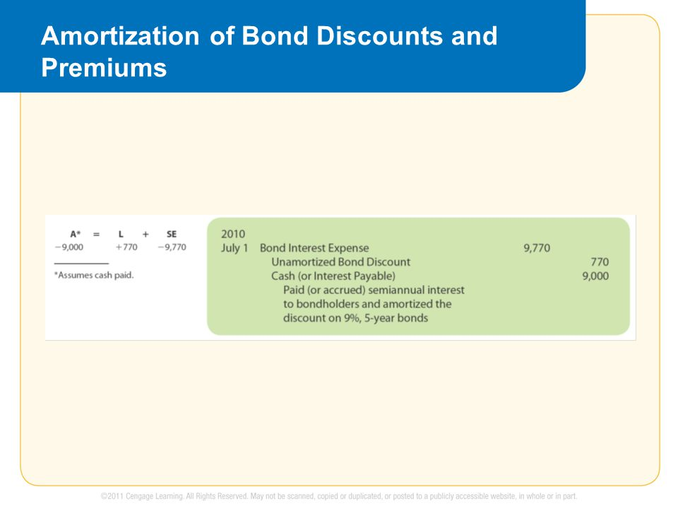 Amortization of Bond Discounts and Premiums