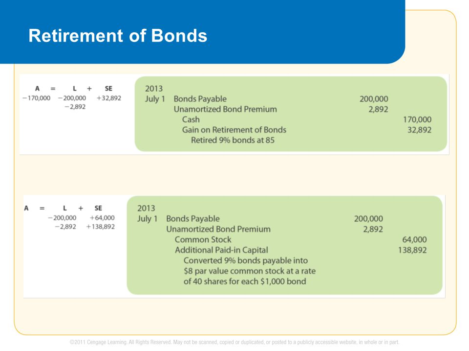 Retirement of Bonds