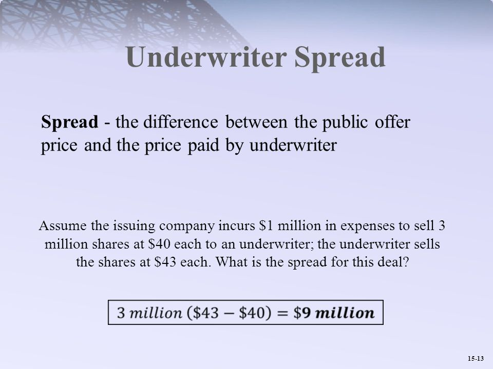 15-13 Underwriter Spread Assume the issuing company incurs $1 million in expenses to sell 3 million shares at $40 each to an underwriter; the underwriter sells the shares at $43 each.