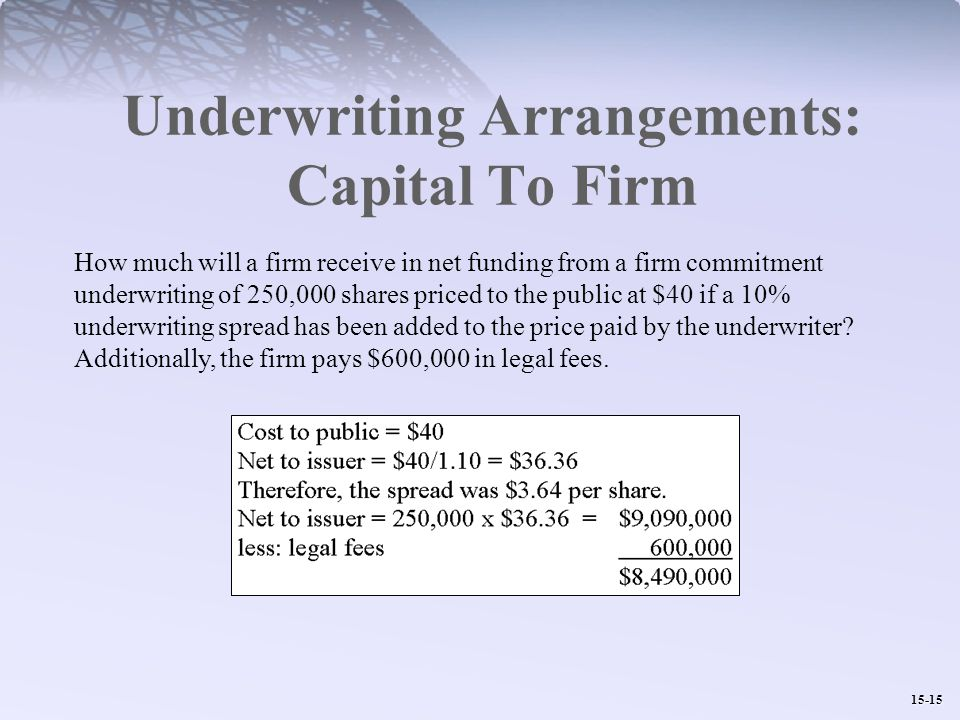 15-15 Underwriting Arrangements: Capital To Firm How much will a firm receive in net funding from a firm commitment underwriting of 250,000 shares priced to the public at $40 if a 10% underwriting spread has been added to the price paid by the underwriter.