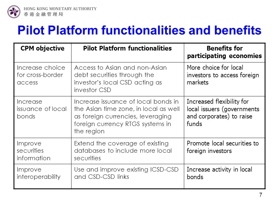 7 Pilot Platform functionalities and benefits CPM objectivePilot Platform functionalitiesBenefits for participating economies Increase choice for cross-border access Access to Asian and non-Asian debt securities through the investor's local CSD acting as investor CSD More choice for local investors to access foreign markets Increase issuance of local bonds Increase issuance of local bonds in the Asian time zone, in local as well as foreign currencies, leveraging foreign currency RTGS systems in the region Increased flexibility for local issuers (governments and corporates) to raise funds Improve securities information Extend the coverage of existing databases to include more local securities Promote local securities to foreign investors Improve interoperability Use and improve existing ICSD-CSD and CSD-CSD links Increase activity in local bonds