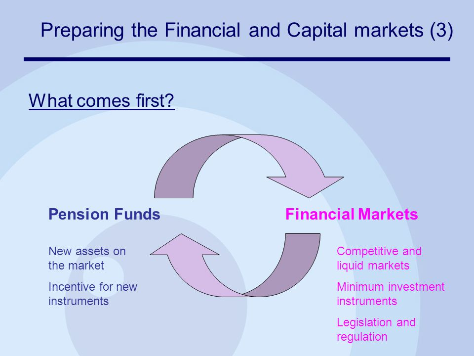 Preparing the Financial and Capital markets (3) Pension FundsFinancial Markets What comes first.