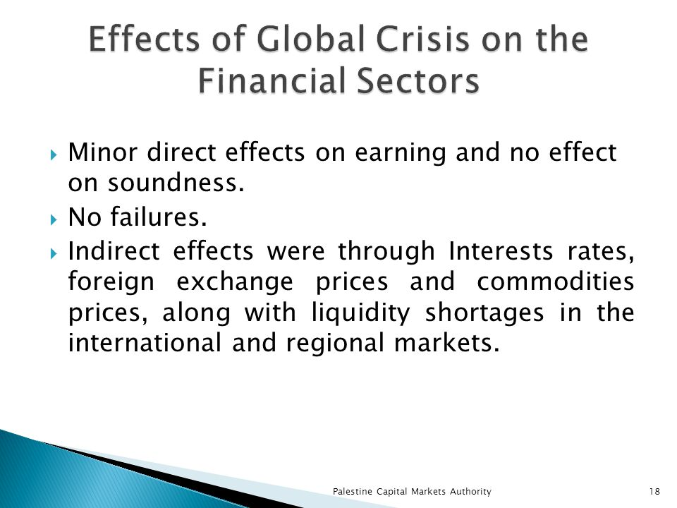  Minor direct effects on earning and no effect on soundness.