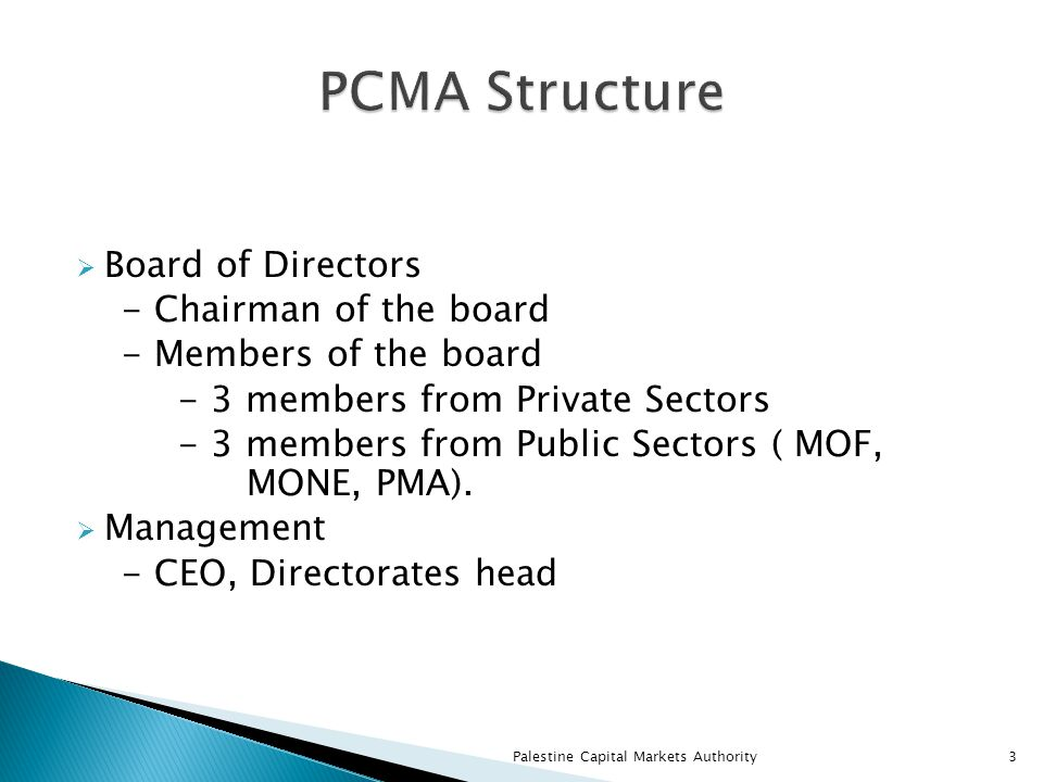 Board of Directors - Chairman of the board - Members of the board - 3 members from Private Sectors - 3 members from Public Sectors ( MOF, MONE, PMA).